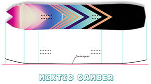 icone mixtic camber
